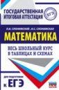 Обложка Математика. Весь школьный курс в таблицах и схемах для подготовки к ЕГЭ