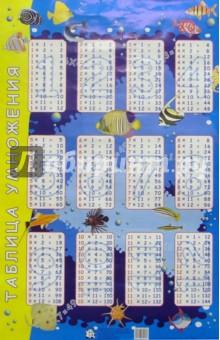 Плакат: Таблица умножения (А1, рыбки)