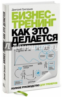 Бизнес-тренинг: как это делается - Дмитрий Григорьев