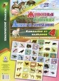 Комплект плакатов. 4 плаката с методическим сопровождением. Животные и птицы. Дикие и домашние. ФГОС