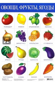 Плакат Овощи, фрукты, ягоды (1920)