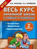 Узорова, Нефедова: Весь курс начальной школы в схемах и таблицах. 2 класс