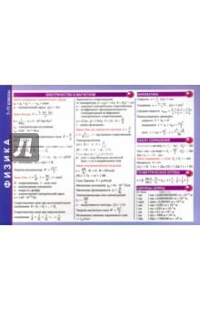 Физика. 7-11 классы. Справочные материалы, А5