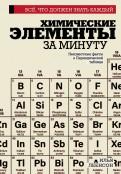 Илья Леенсон: Химические элементы за минуту