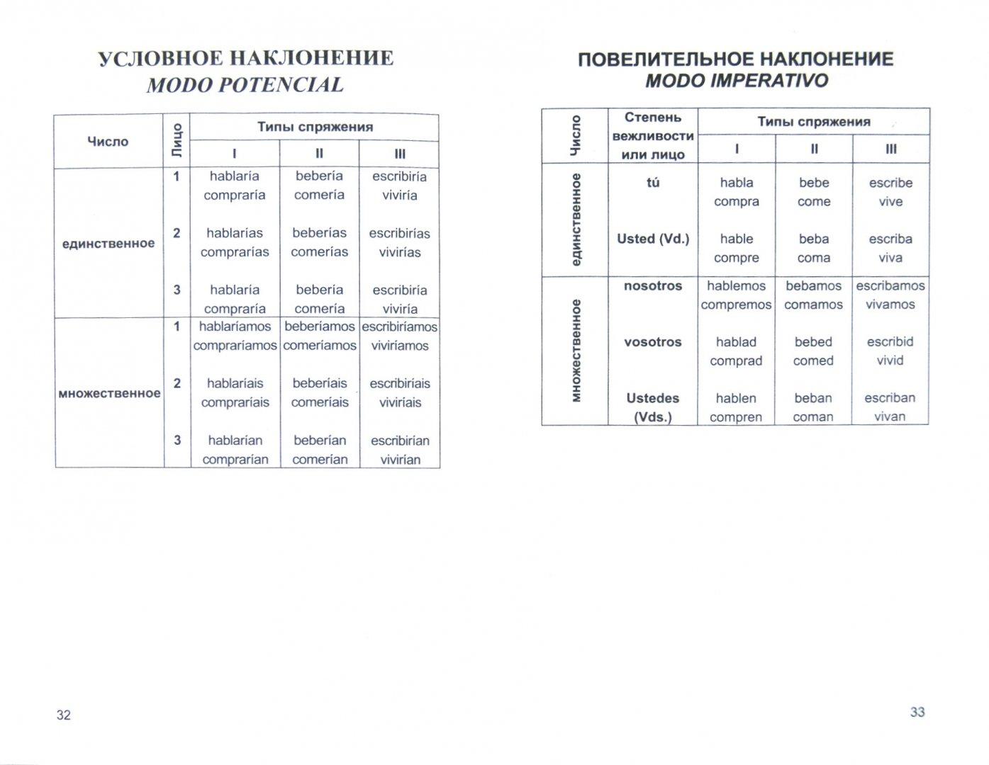 Иллюстрация 1 из 5 для Грамматика испанского языка в таблицах и схемах - Антон Антошкин | Лабиринт - книги. Источник: Лабиринт