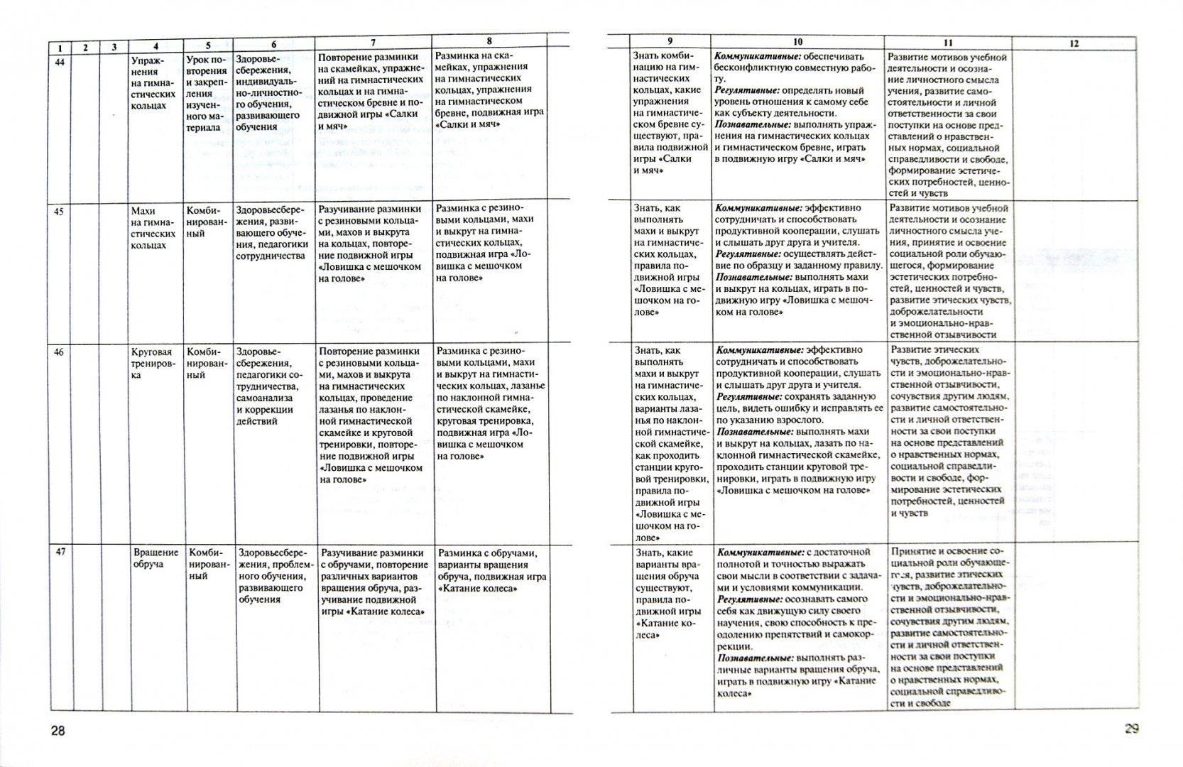 Иллюстрация 1 из 5 для Физическая культура. 4 класс. Рабочая программа к УМК В.И. Ляха. ФГОС | Лабиринт - книги. Источник: Лабиринт