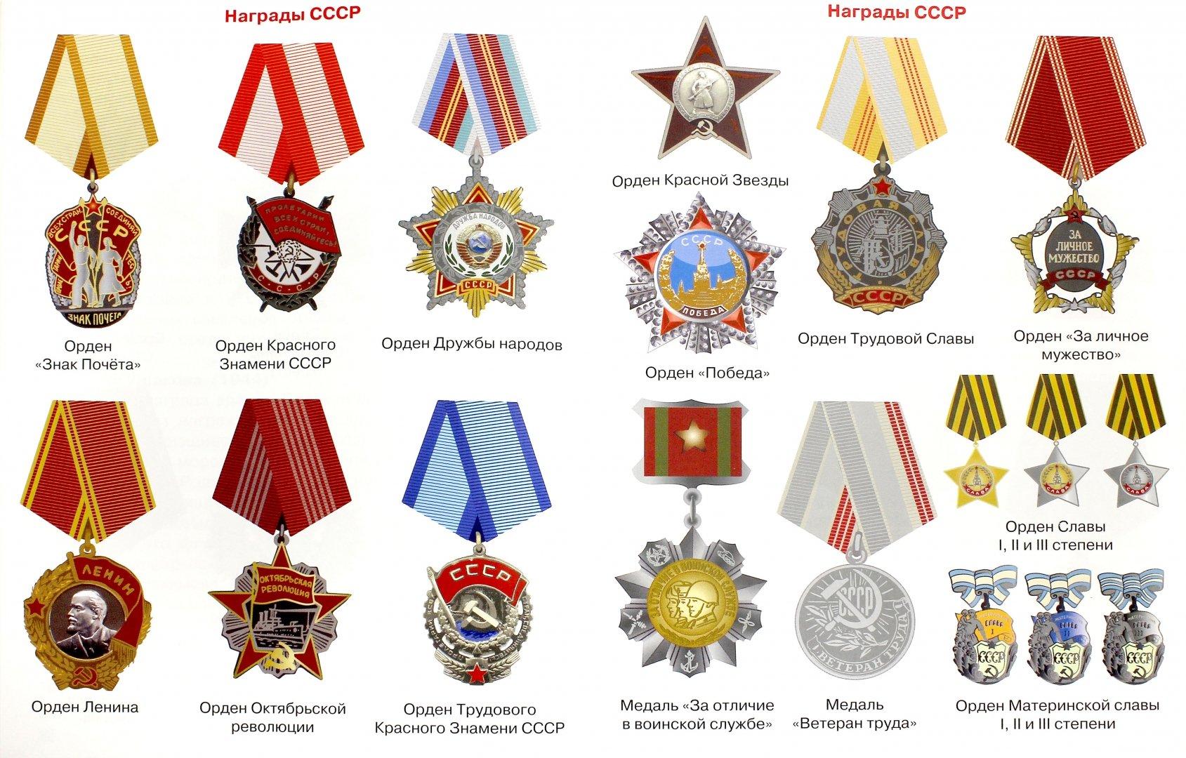 Картинки ордена и медали ссср, поздравлением для