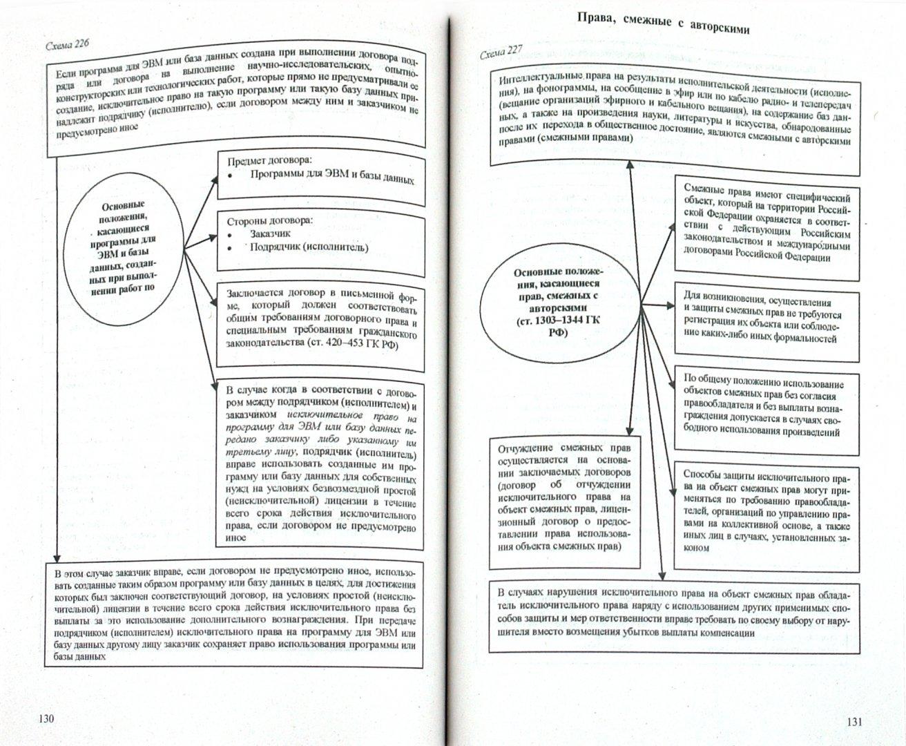 Иллюстрация 1 из 12 для Гражданское право в схемах и определениях - Валентина Пиляева | Лабиринт - книги. Источник: Лабиринт