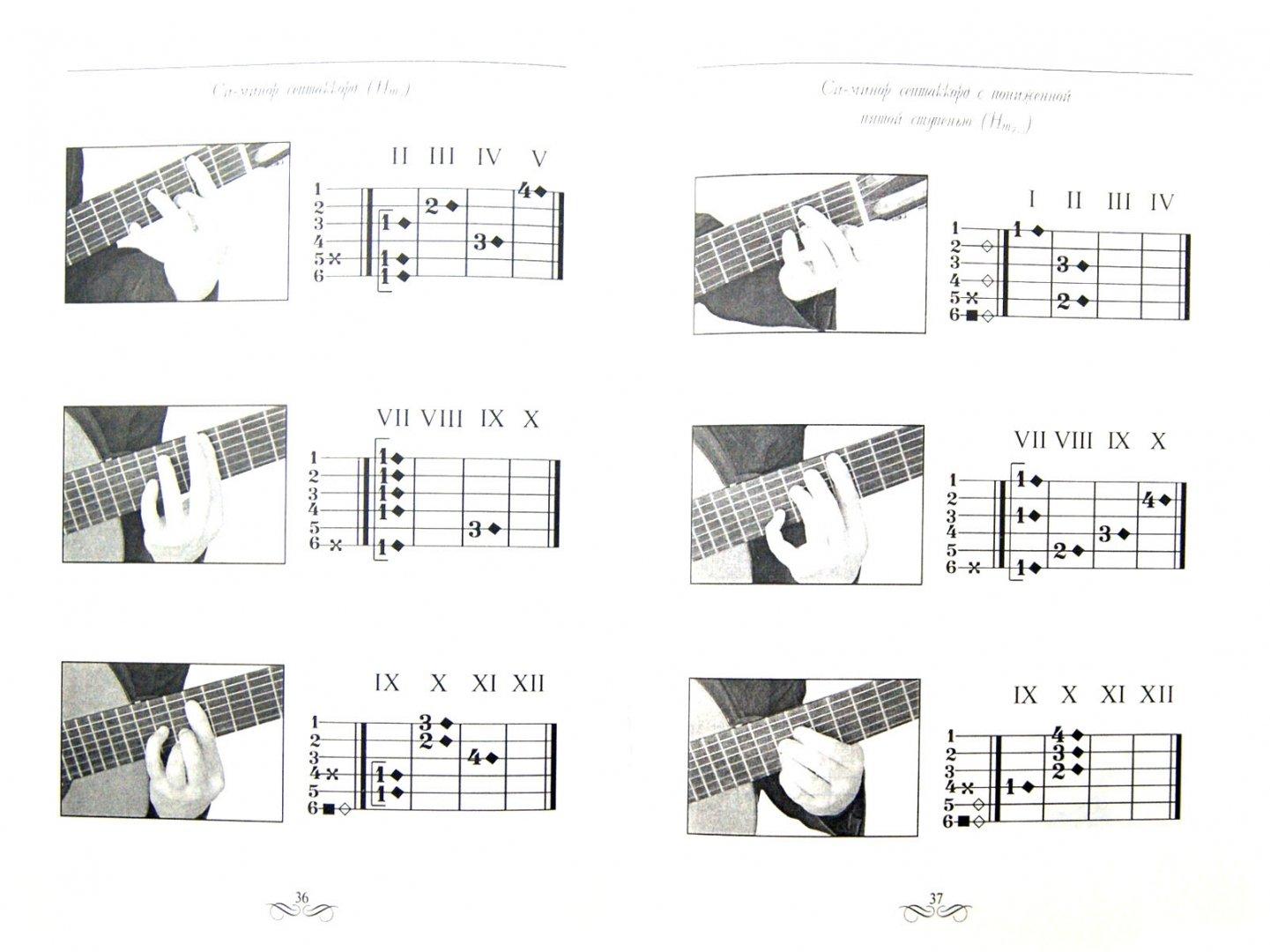 Гитарные аккорды для начинающих в картинках нашем