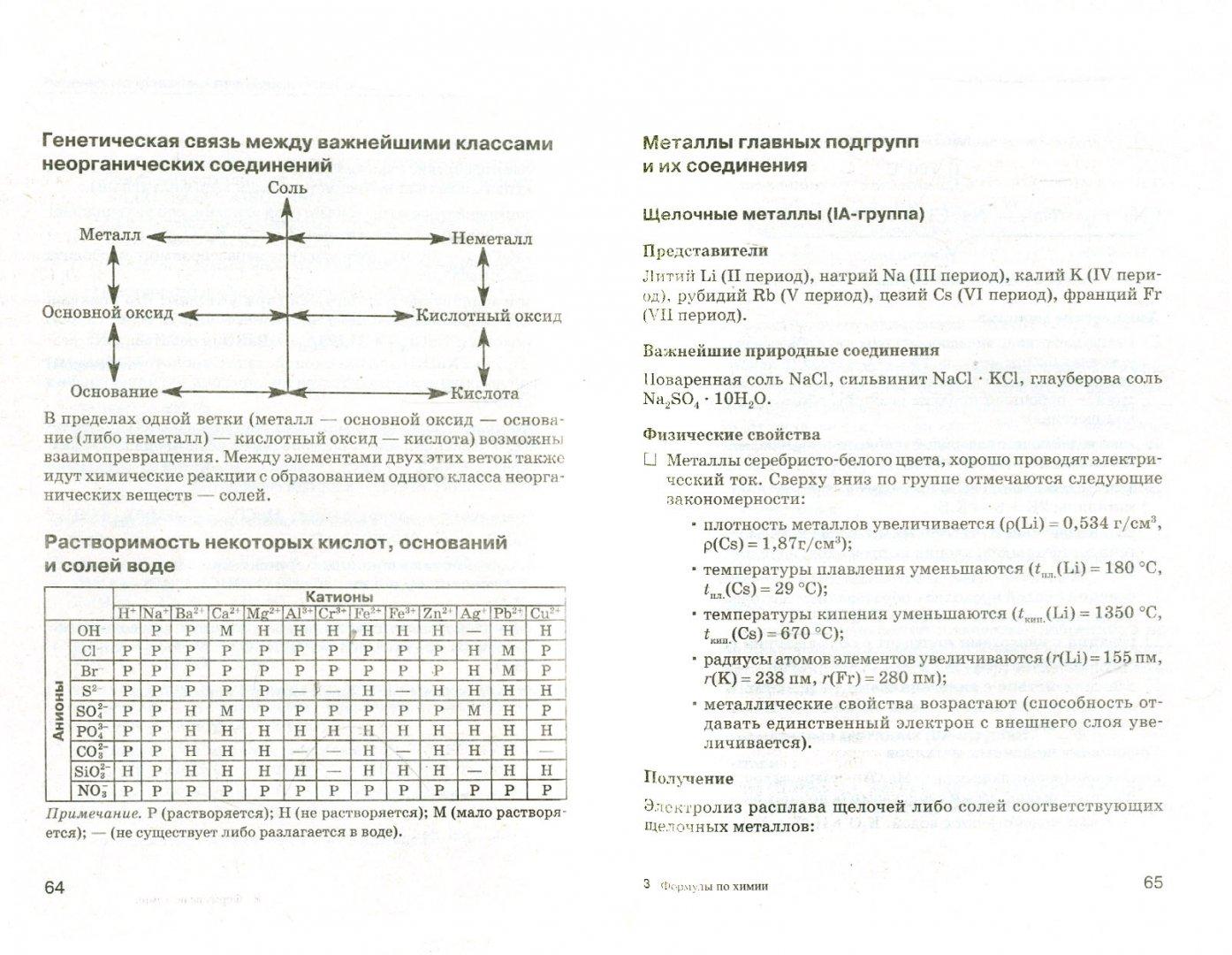 Иллюстрация 1 из 4 для Формулы по химии - Сергей Несвижский | Лабиринт - книги. Источник: Лабиринт