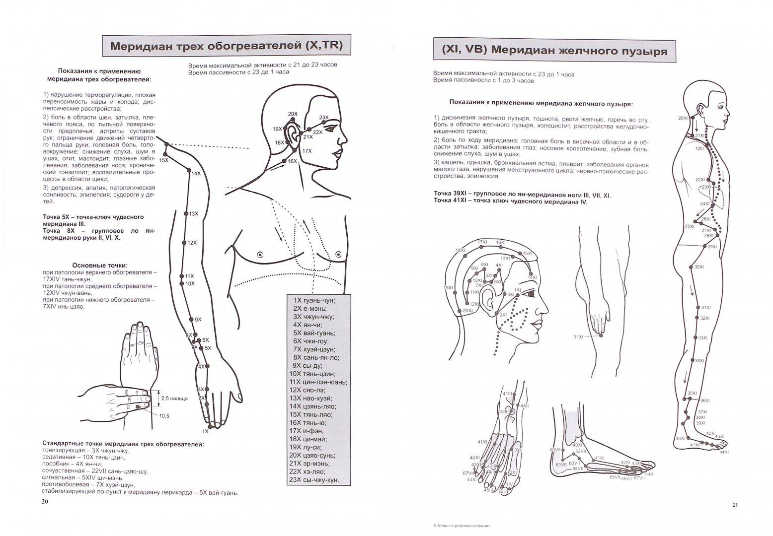 Массажеры по рефлексотерапии массажеры для ног купить