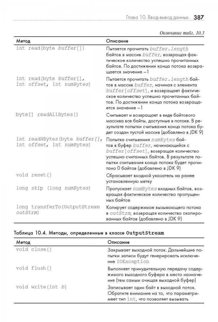 Иллюстрация 21 из 66 для Java. Руководство для начинающих - Герберт Шилдт | Лабиринт - книги. Источник: Лабиринт