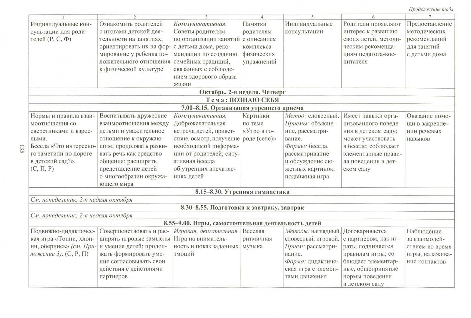 Иллюстрация 1 из 7 для Образовательный процесс. Планирование на каждый день. Сентябрь-ноябрь. Старшая гр. 5-6 лет. ФГОС ДО - Черноиванова, Гладышева | Лабиринт - книги. Источник: Лабиринт