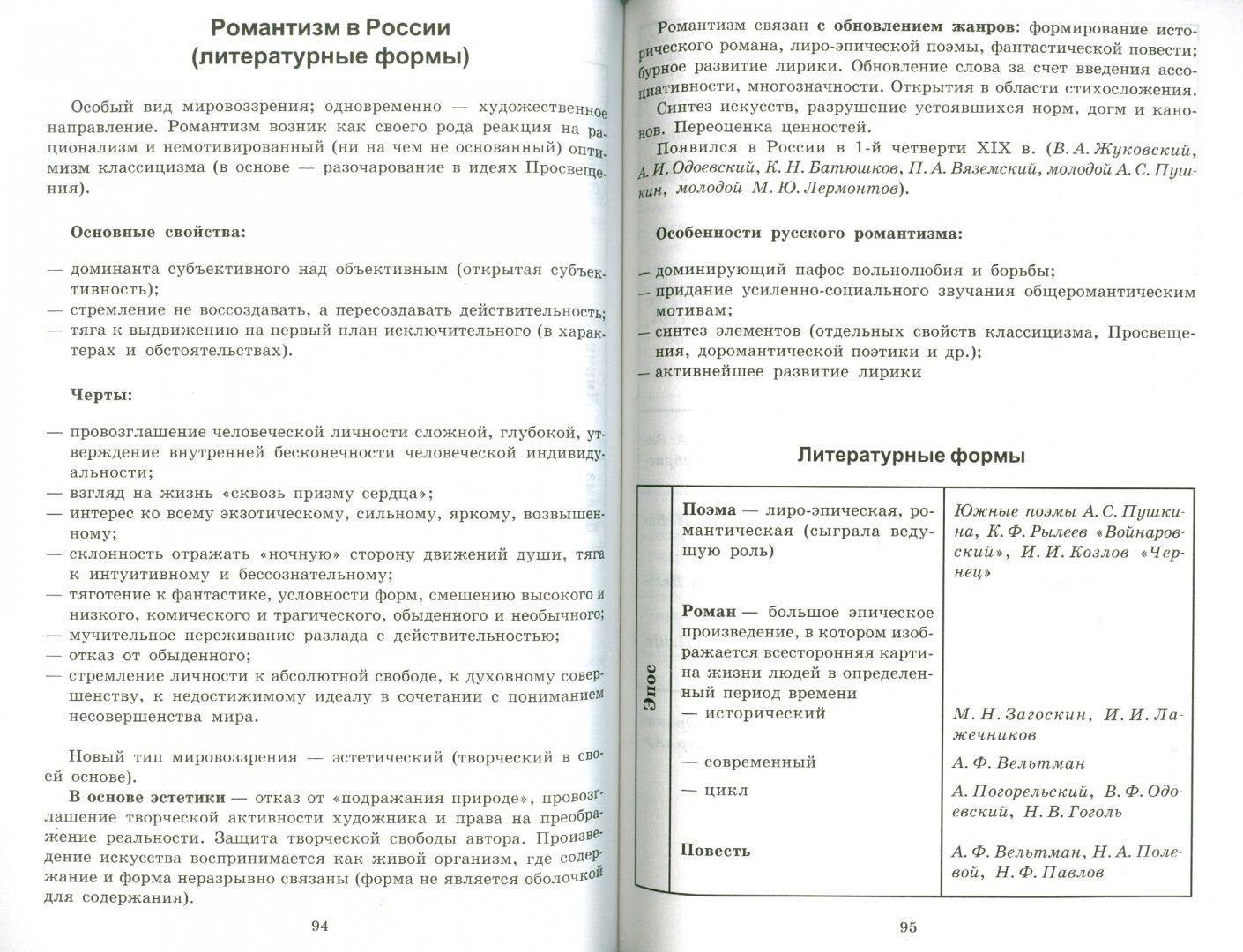 Иллюстрация 1 из 4 для Литература в таблицах и схемах - Марина Мещерякова | Лабиринт - книги. Источник: Лабиринт