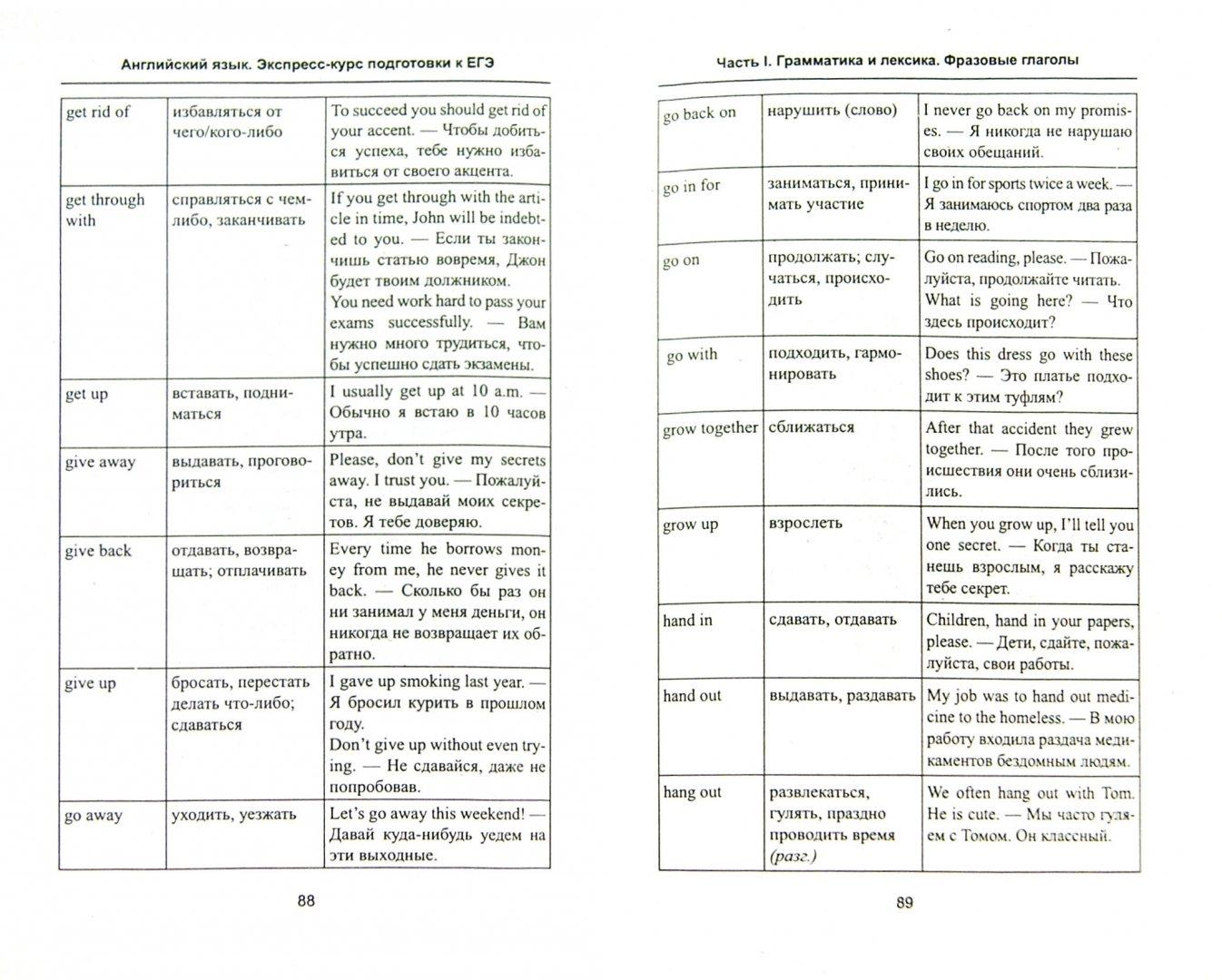 Иллюстрация 1 из 14 для Английский язык. Экспресс-курс подготовки к ЕГЭ - Анжелика Ягудена   Лабиринт - книги. Источник: Лабиринт