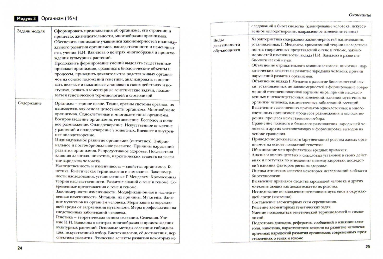 Иллюстрация 1 из 2 для Примерные программы среднего (полного) общего образования: биология. 10-11 классы. ФГОС - Калинова, Иванова | Лабиринт - книги. Источник: Лабиринт
