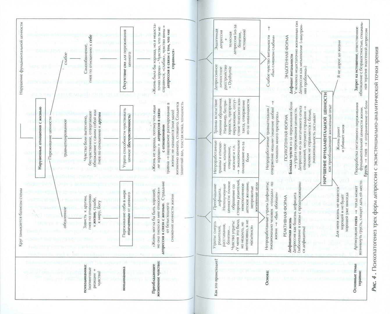 Иллюстрация 1 из 23 для Дотянуться до жизни... Экзистенциальный анализ депрессии - Альфрид Лэнгле | Лабиринт - книги. Источник: Лабиринт