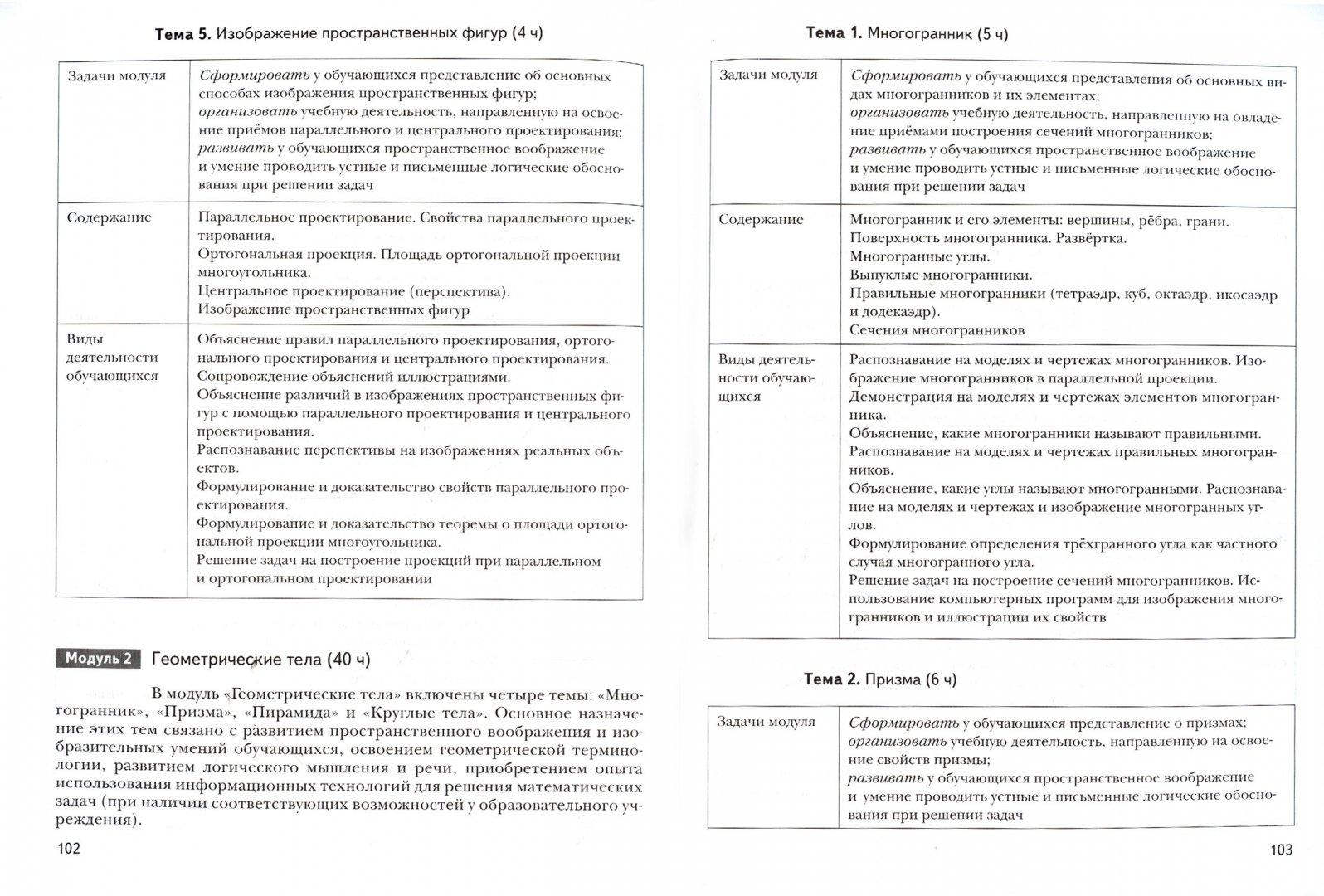 Иллюстрация 1 из 2 для Примерные программы среднего (полного) общего образования: математика: 10-11 классы. ФГОС - Мищенко, Седова, Пчелинцев, Троицкая, Седов   Лабиринт - книги. Источник: Лабиринт