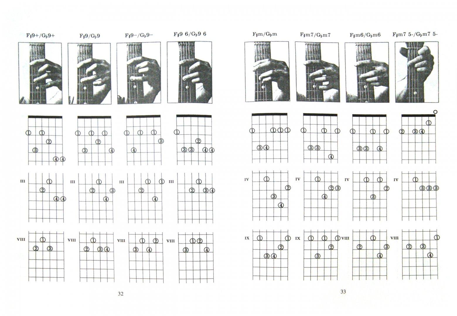 Аккорды для акустической гитары картинки
