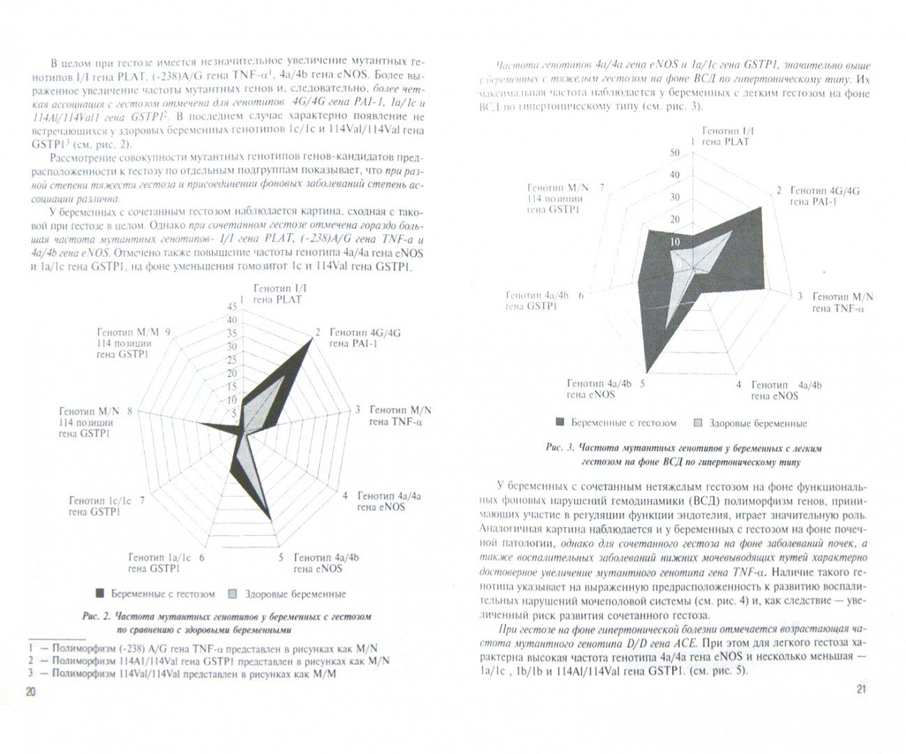 Иллюстрация 1 из 7 для Эндотелиальная дисфункция при гестозе. Патогенез, генетическая предрасположенность, диагностика - Мозговая, Иващенко, Малышева | Лабиринт - книги. Источник: Лабиринт