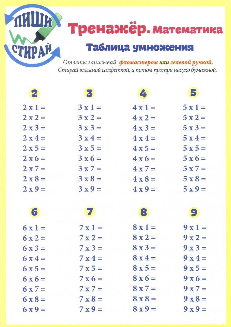 Как выучить таблицу умножения быстро и весело: tromentano ... | 1080x766