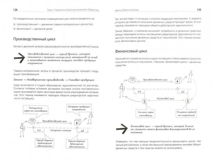 финансы для нефинансистов pdf