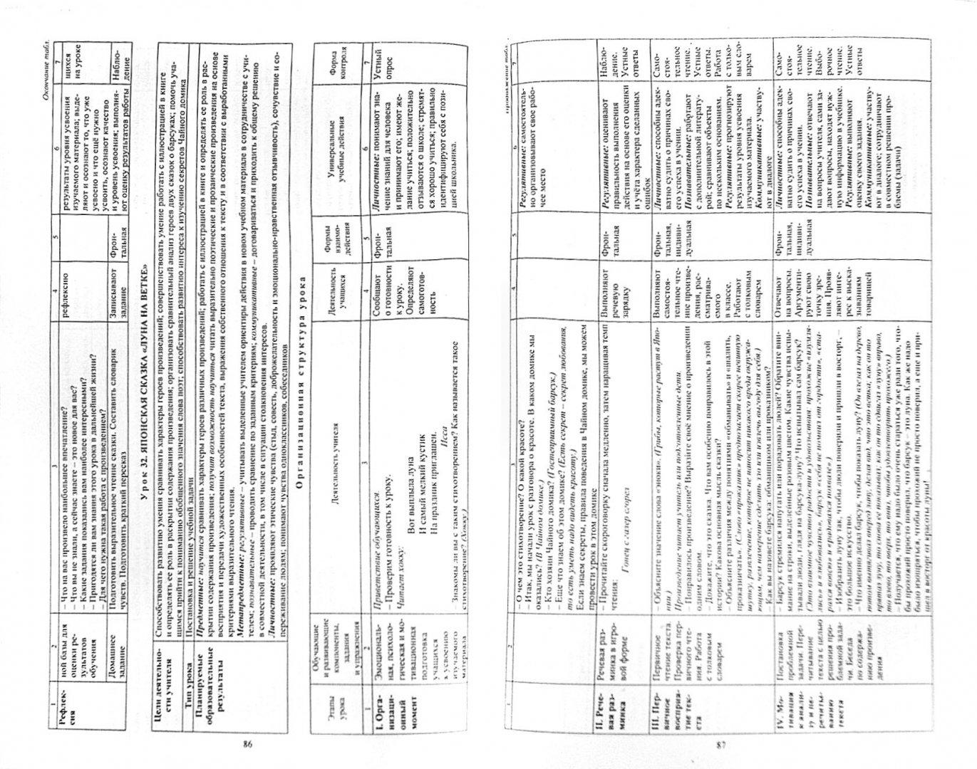 Иллюстрация 1 из 5 для Литературное чтение. 2 класс: технологические карты уроков по учебнику Н. А. Чураковой. Ч. I.  ФГОС - Анна Лободина   Лабиринт - книги. Источник: Лабиринт