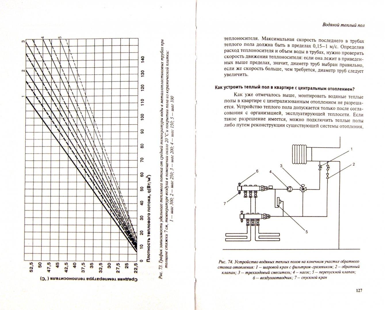 Иллюстрация 1 из 12 для Отопление дома в вопросах и ответах - Сергей Котельников   Лабиринт - книги. Источник: Лабиринт