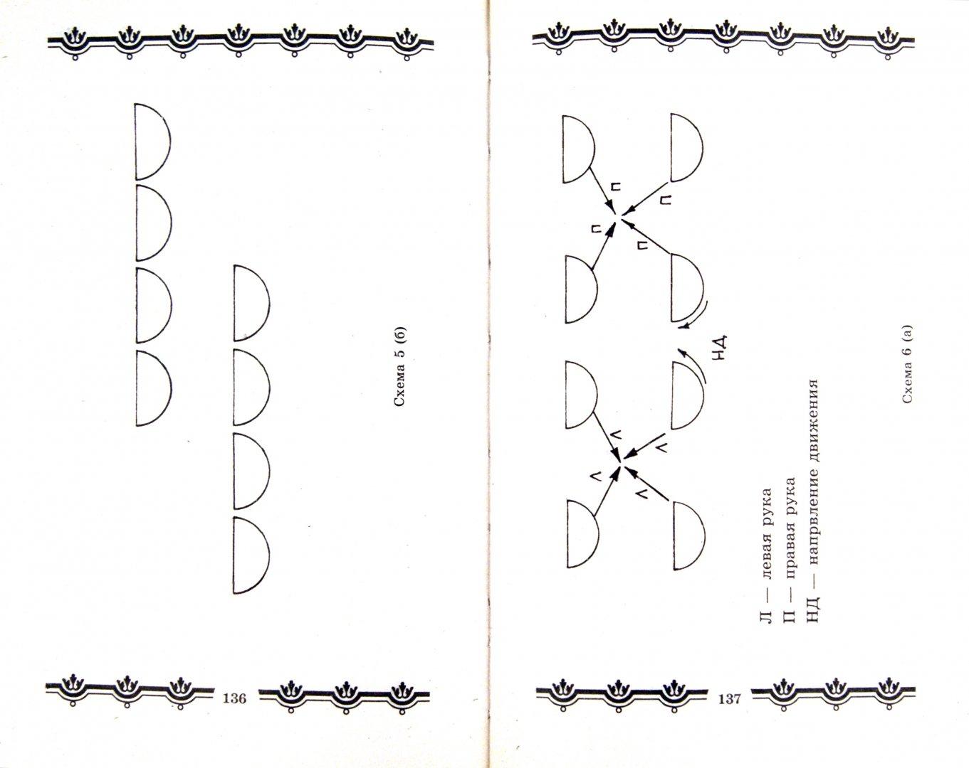 Иллюстрация 1 из 9 для Школа танцев для детей - Ольга Ерохина   Лабиринт - книги. Источник: Лабиринт