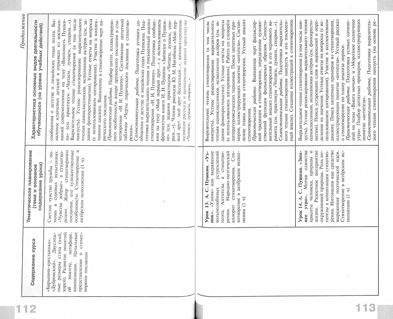 Иллюстрация 1 из 12 для Литература. 5-9 класс. Примерные рабочие программы. Предметная линия под ред. В. Я. Коровиной. ФГОС - Коровина, Коровин, Журавлев | Лабиринт - книги. Источник: Лабиринт