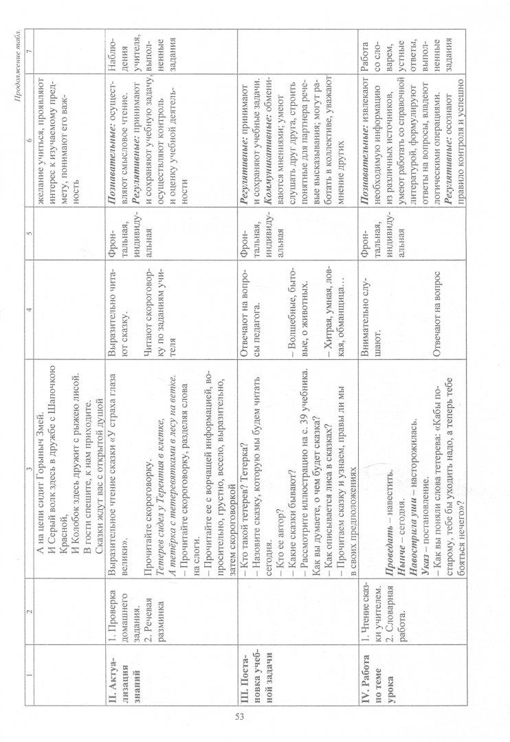 Иллюстрация 1 из 7 для Справочник по эхокардиографии - Вилкенсхоф, Крук | Лабиринт - книги. Источник: Лабиринт