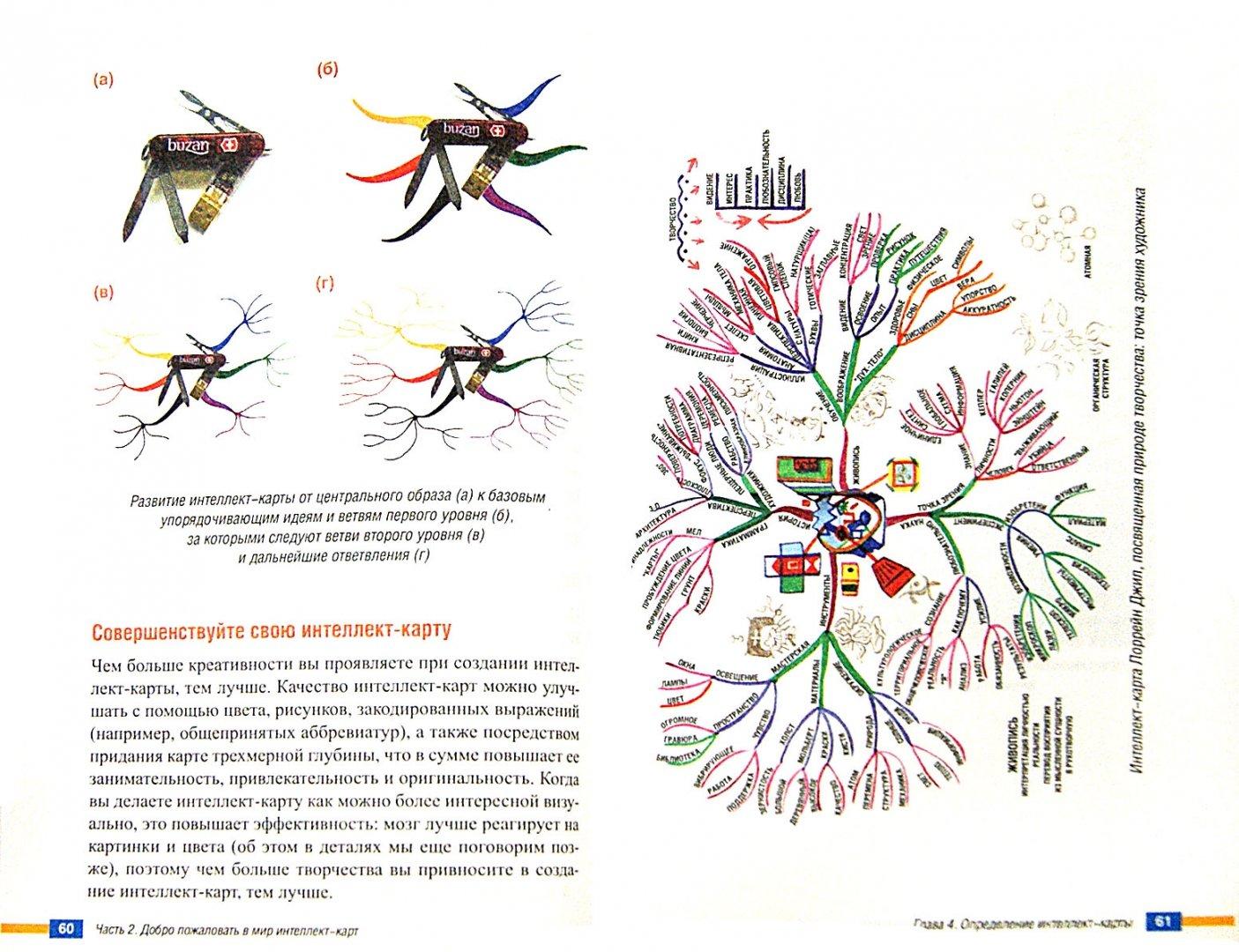 Иллюстрация 1 из 12 для Супермышление. Измените свою жизнь с помощью интеллект-карт - Бьюзен Тони и Барри   Лабиринт - книги. Источник: Лабиринт