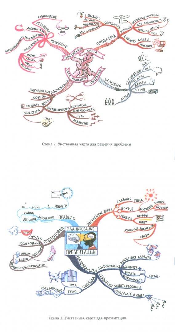 Иллюстрация 1 из 5 для Думайте эффективно - Тони Бьюзен   Лабиринт - книги. Источник: Лабиринт