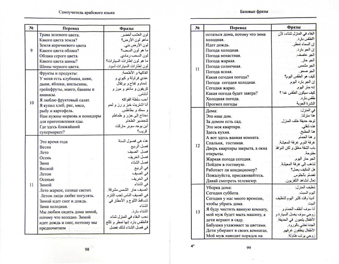 Иллюстрация 1 из 19 для Полный самоучитель арабского языка (+CD) - Кандалфт, Ковалева   Лабиринт - книги. Источник: Лабиринт